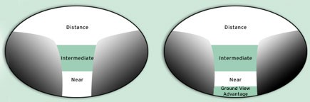 64d7a930349 ... progressive lens that features a unique GROUND VIEW ADVANTAGE ™ This  GROUND VIEW ADVANTAGE™ minimizes distortion and flattens the field of vision